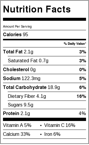 shamrock shake nutrition label