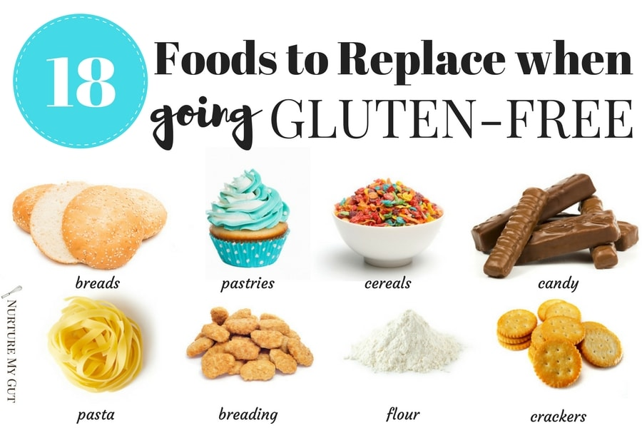 Image result for foods with gluten